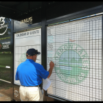 A scorekeeper records golf score on a large golf scoreboard